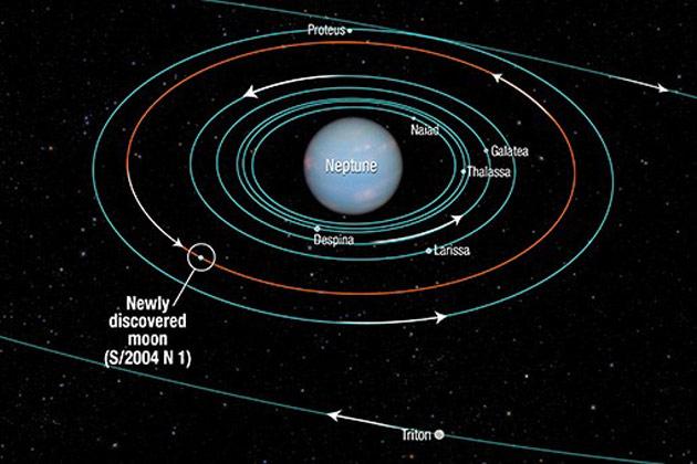 Neptunmond S 2004 N1 entdeckt